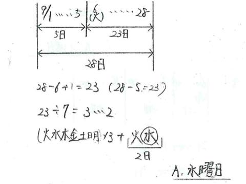 日暦算の解き方