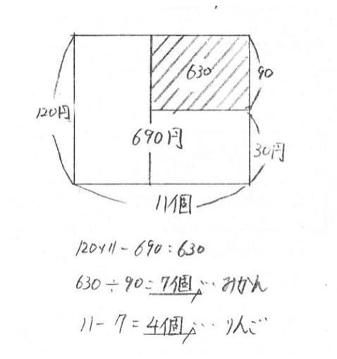 つるかめ算の解き方